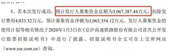 定价来了!发行价为4.88元/股 高铁巨无霸IPO要募307亿